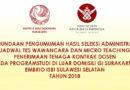 Penundaan Pengumuman Hasil Seleksi Administrasi Penerimaan Dosen Kontrak ISBI Sulawesi Selatan