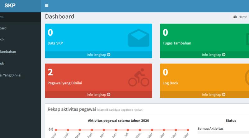 Panduan Penggunaan Aplikasi SKP Online v1.0