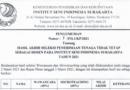 Hasil Seleksi Penerimaan Tenaga Tidak Tetap Dosen ISI Surakarta Tahun 2021